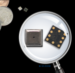GAS IR Sensors