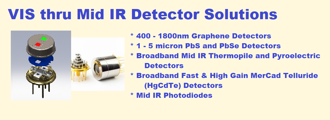 Slideshow VIS – MID IR Detectors Rev 1 1908