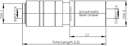 Typical Beam Shaper Specifications